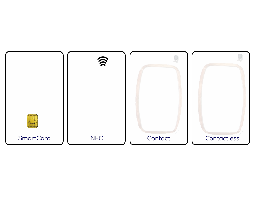 compulynx-card-authentication-software