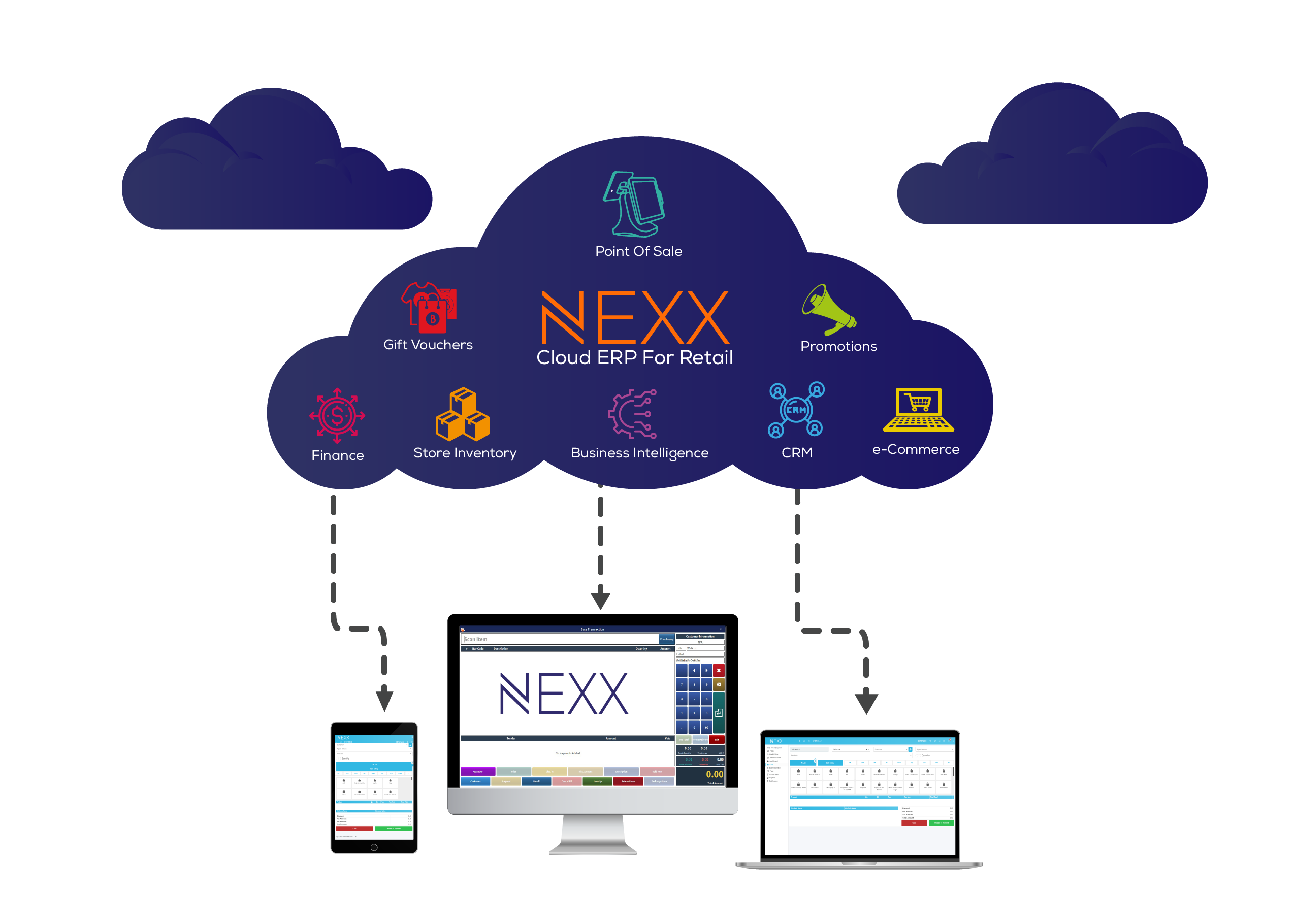 NEXX Cloud ERP
