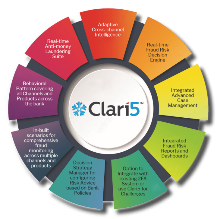 clari5-software-solutions